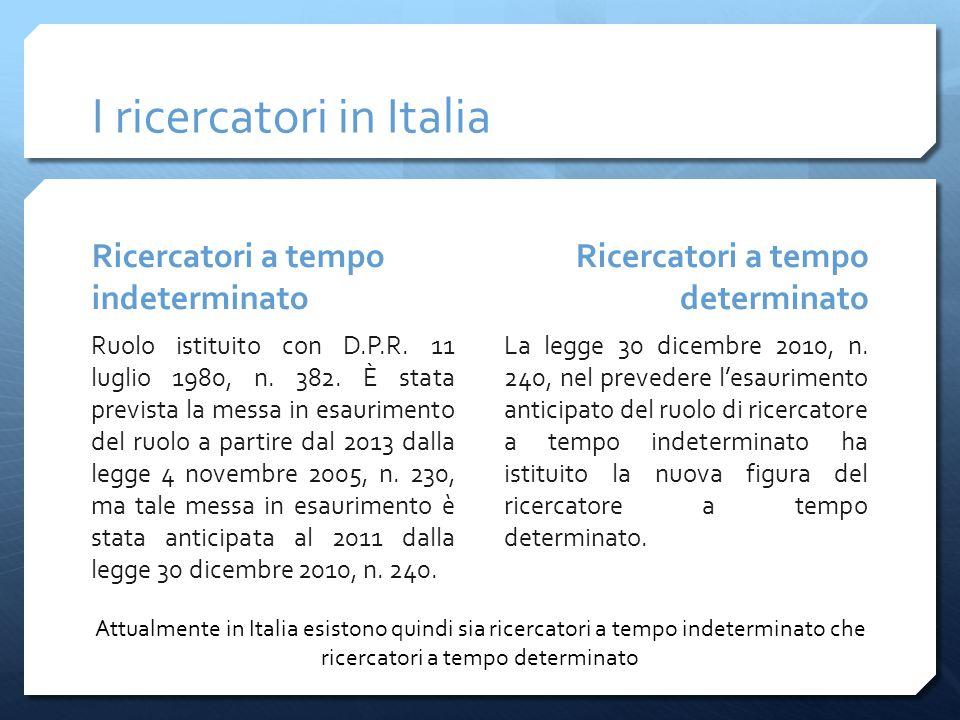 I ricercatori in Italia Ricercatori a tempo indeterminato Ruolo istituito con D.P.R.