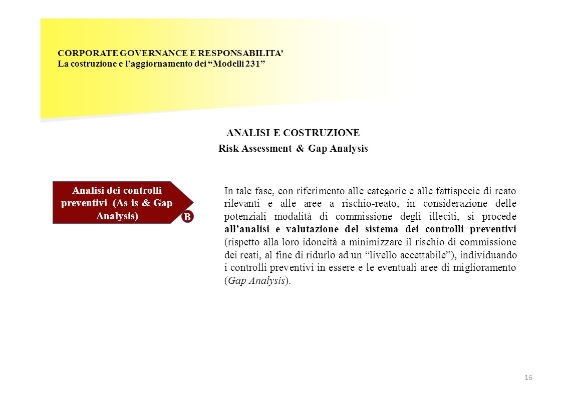 """CORPORATE GOVERNANCE E RESPONSABILITA' La costruzione e l'aggiornamento dei """"Modelli 231"""" ANALISI E COSTRUZIONE Risk Assessment & Gap Analysis Analisi"""