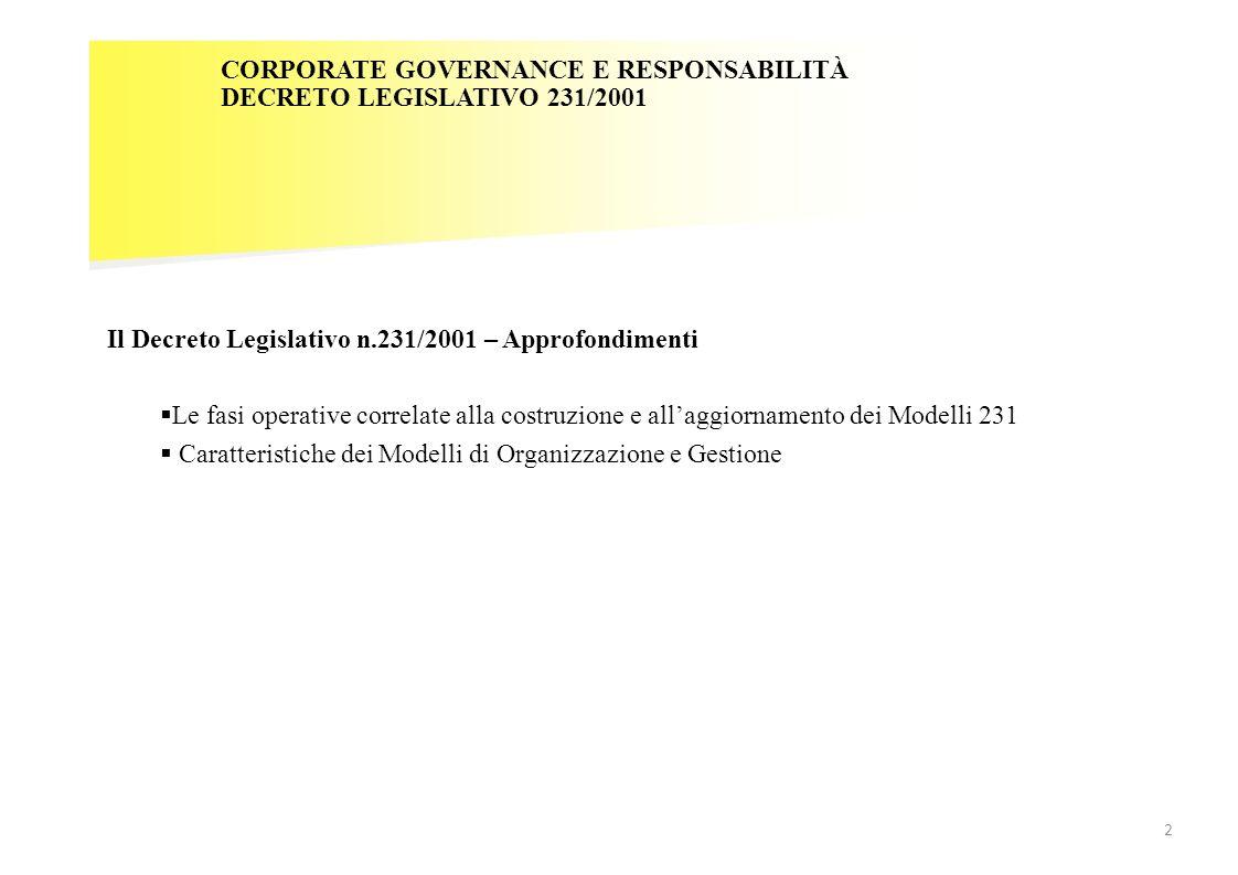 Il Decreto Legislativo n.231/2001 – Approfondimenti  Le fasi operative correlate alla costruzione e all'aggiornamento dei Modelli 231  Caratteristic