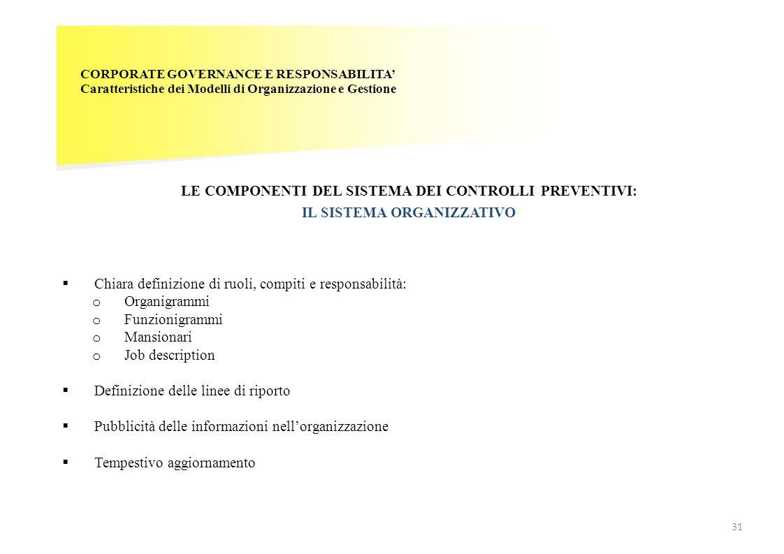 CORPORATE GOVERNANCE E RESPONSABILITA' Caratteristiche dei Modelli di Organizzazione e Gestione LE COMPONENTI DEL SISTEMA DEI CONTROLLI PREVENTIVI: IL