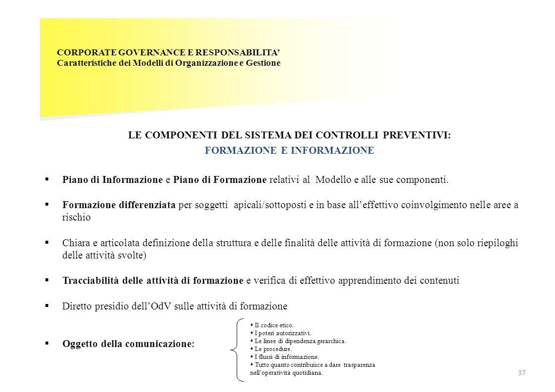 CORPORATE GOVERNANCE E RESPONSABILITA' Caratteristiche dei Modelli di Organizzazione e Gestione LE COMPONENTI DEL SISTEMA DEI CONTROLLI PREVENTIVI: FO