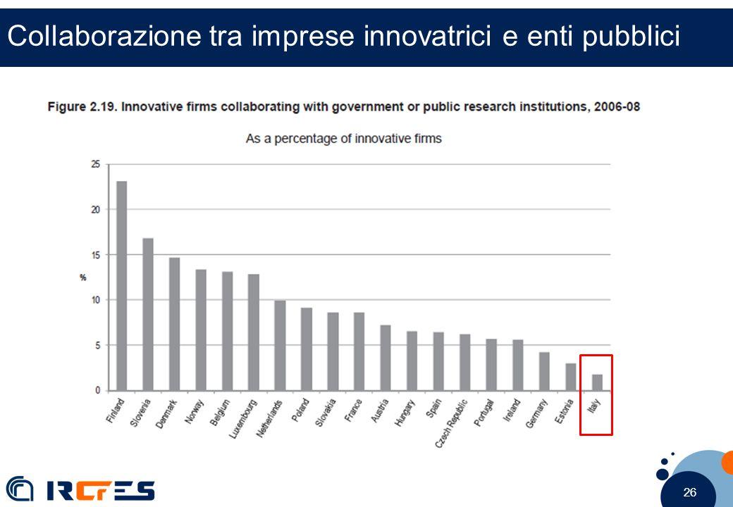 26 Collaborazione tra imprese innovatrici e enti pubblici