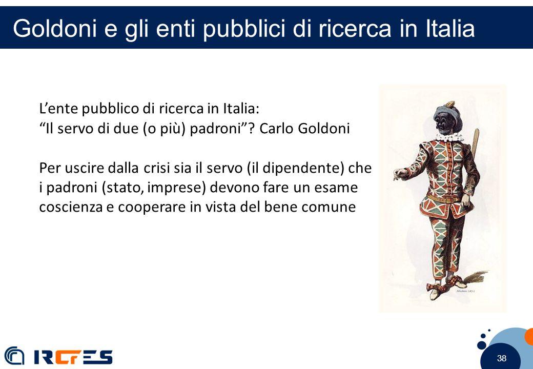 38 Goldoni e gli enti pubblici di ricerca in Italia L'ente pubblico di ricerca in Italia: Il servo di due (o più) padroni .