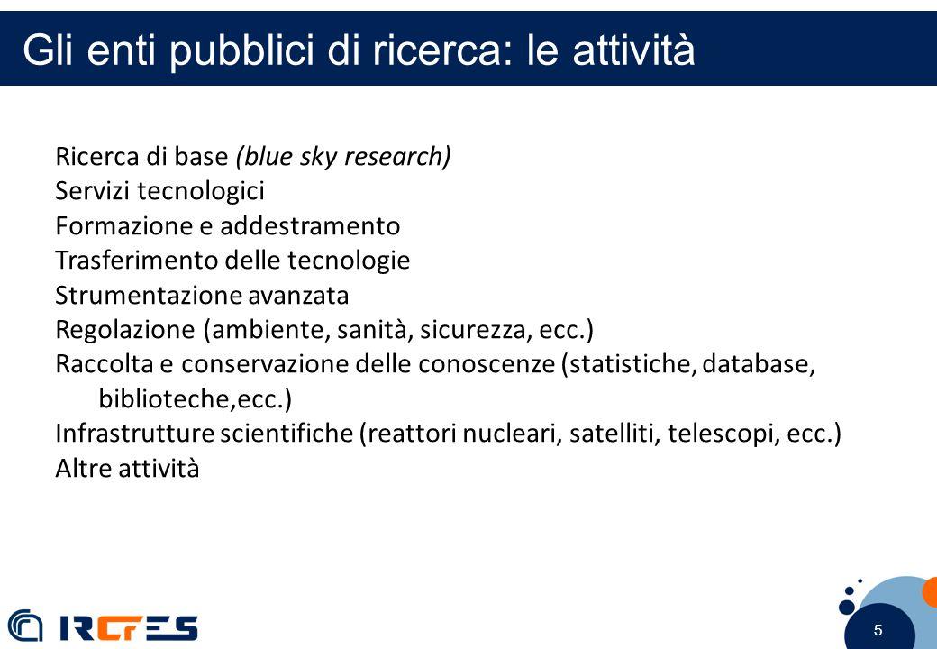 5 5 5 Gli enti pubblici di ricerca: le attività Ricerca di base (blue sky research) Servizi tecnologici Formazione e addestramento Trasferimento delle