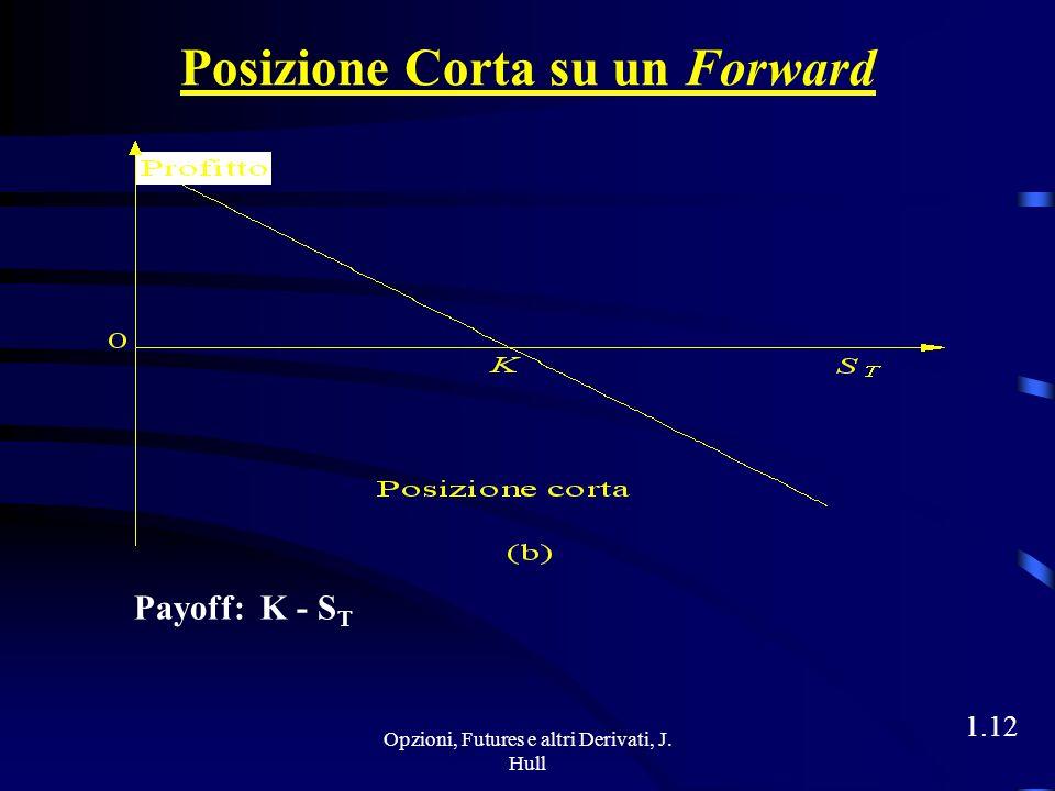 Opzioni, Futures e altri Derivati, J. Hull 1.11 Posizione Lunga su un Forward Payoff: S T - K