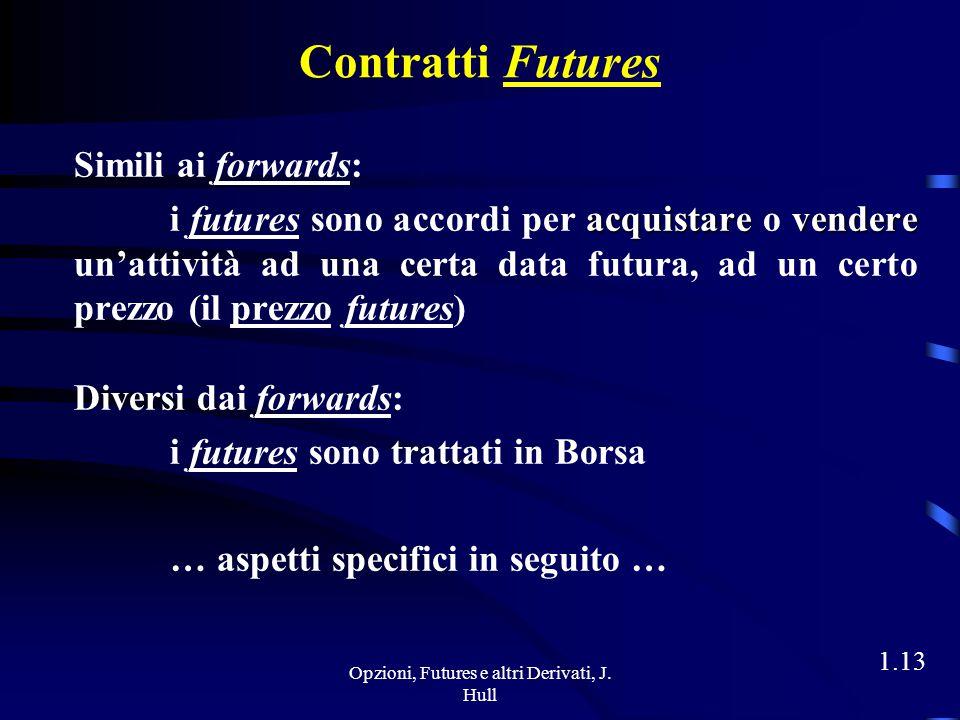 Opzioni, Futures e altri Derivati, J. Hull 1.12 Posizione Corta su un Forward Payoff: K - S T
