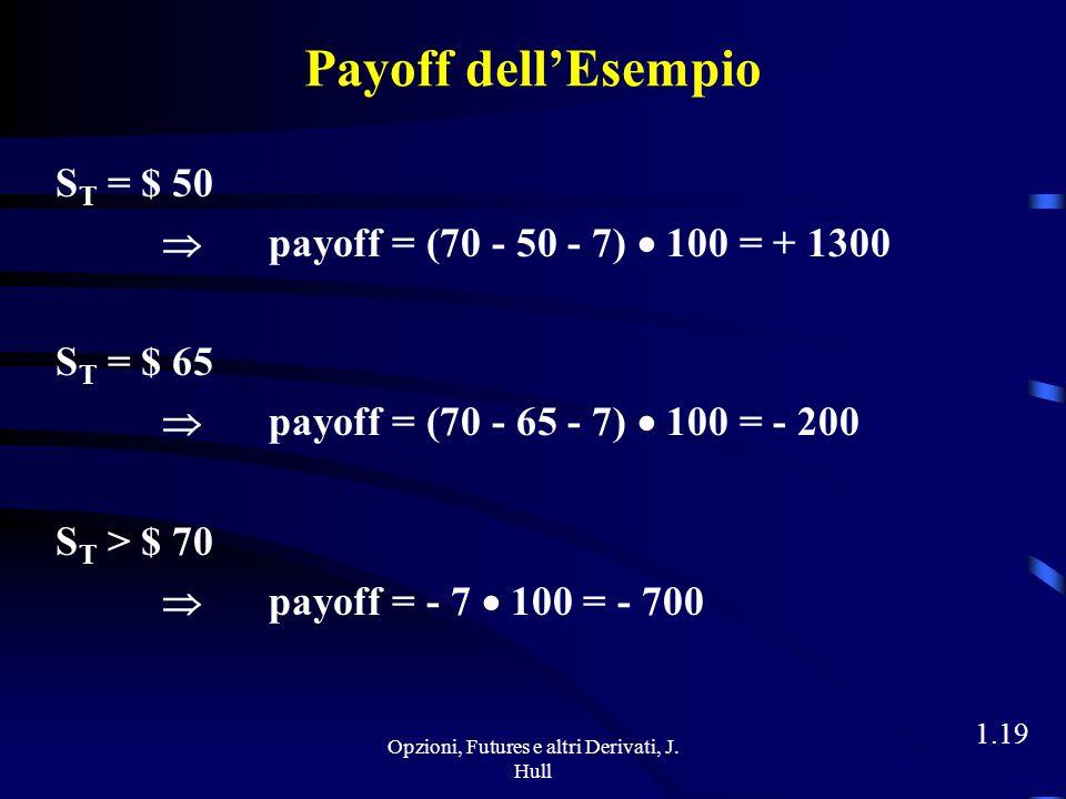 """Opzioni, Futures e altri Derivati, J. Hull 1.18 Put """"Lunga"""" sulla Exxon Acquisto di 100 opzioni put europee sulla Exxon (prezzo dell'opzione $7, prezz"""