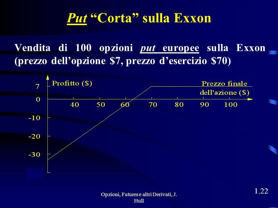Opzioni, Futures e altri Derivati, J. Hull 1.21 Payoff dell'Esempio ???
