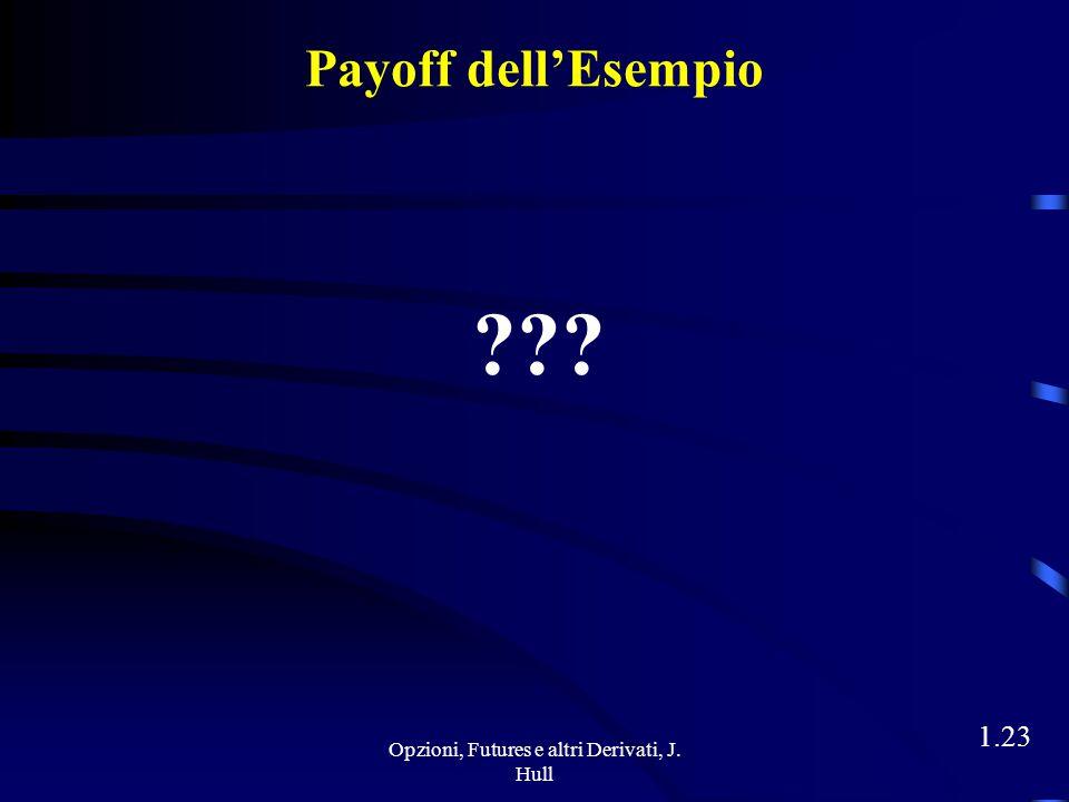 "Opzioni, Futures e altri Derivati, J. Hull 1.22 Put ""Corta"" sulla Exxon Vendita di 100 opzioni put europee sulla Exxon (prezzo dell'opzione $7, prezzo"