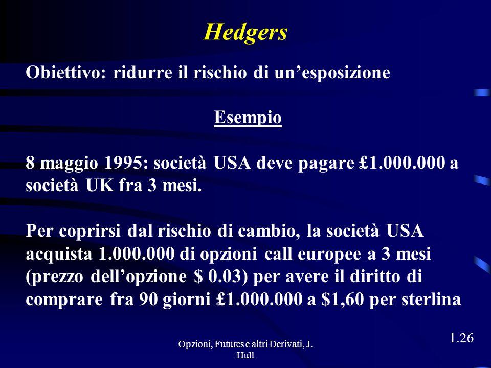 Opzioni, Futures e altri Derivati, J. Hull 1.25 Operatori Hedgers Speculatori Arbitraggisti