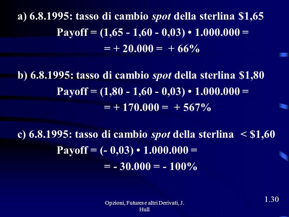 Opzioni, Futures e altri Derivati, J. Hull 1.29 Speculatori Obiettivo: assumere posizione sul mercato sfruttando l'effetto-leva Esempio 8 maggio 1995: