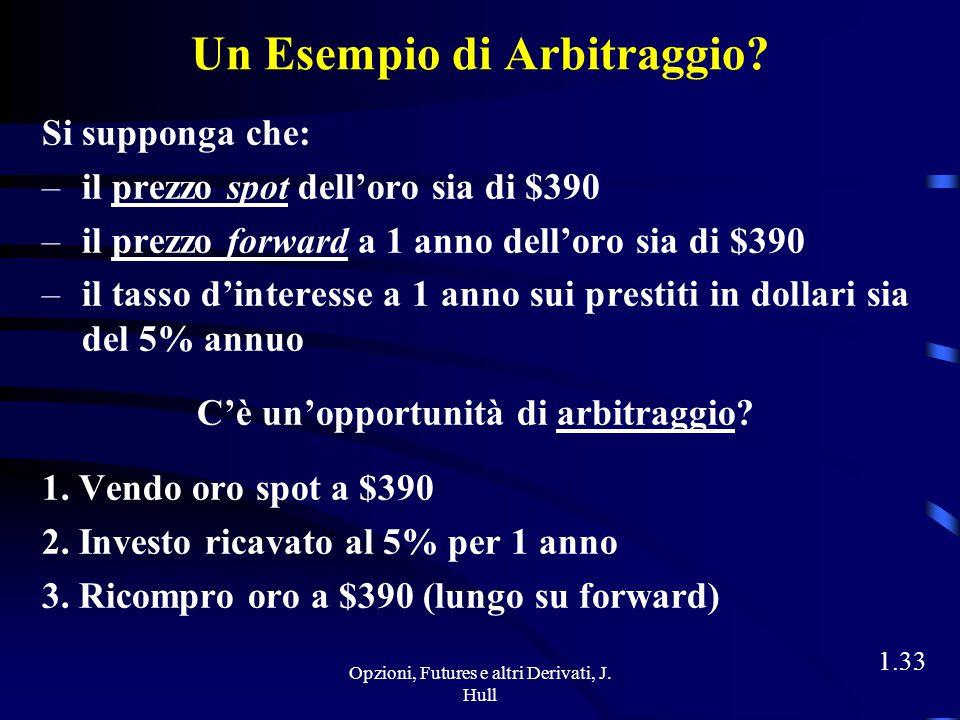 Opzioni, Futures e altri Derivati, J. Hull 1.32 Un Esempio di Arbitraggio? Si supponga che: –il prezzo spot dell'oro sia di $390 –il prezzo forward a