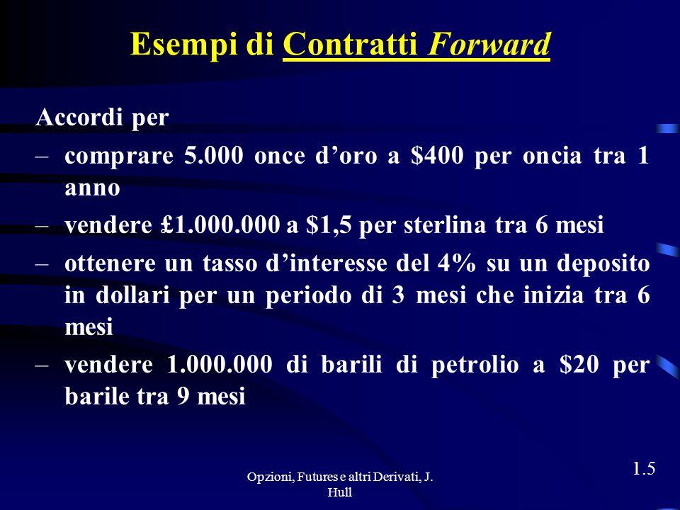 Opzioni, Futures e altri Derivati, J. Hull 1.4 Contratti Forward I contratti forward sono: accordi per acquistare o vendere un'attività ad una certa d