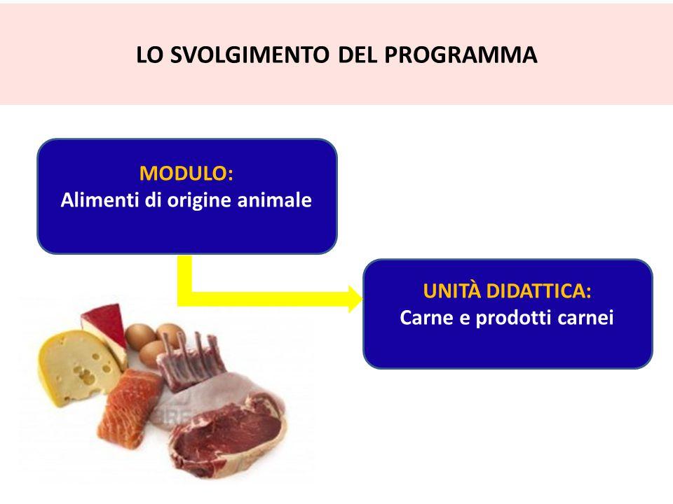 MODULO: Alimenti di origine animale LO SVOLGIMENTO DEL PROGRAMMA UNITÀ DIDATTICA: Carne e prodotti carnei
