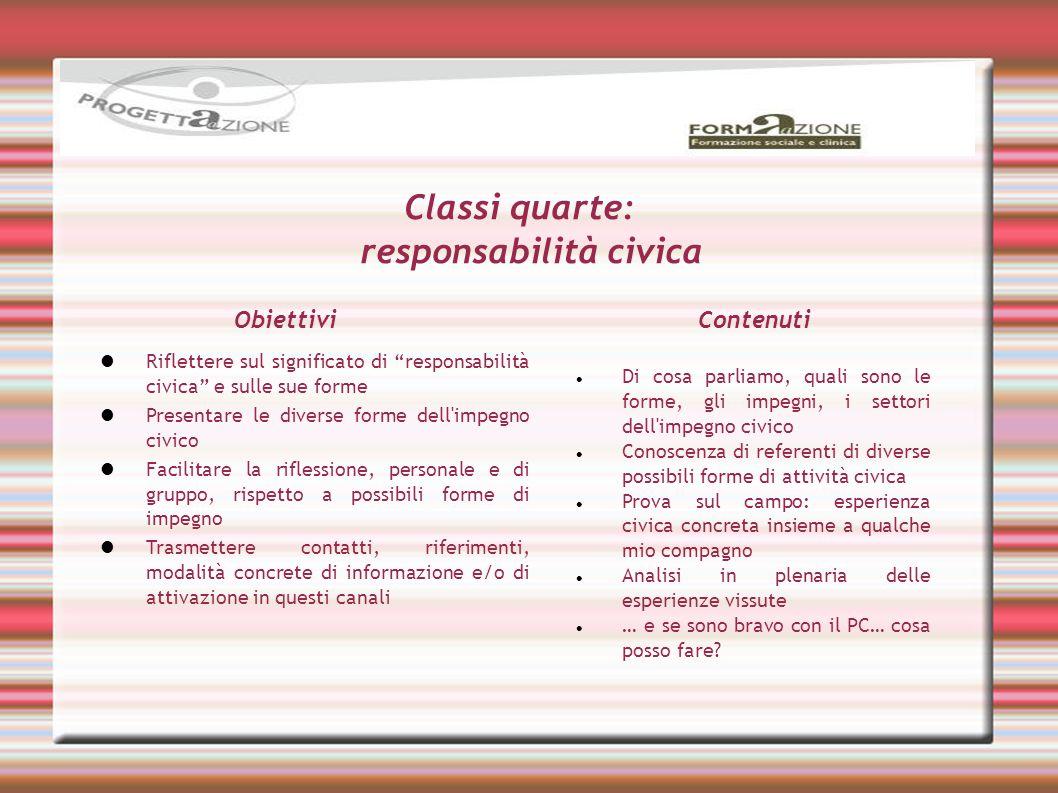 Classi quarte: responsabilità civica Di cosa parliamo, quali sono le forme, gli impegni, i settori dell'impegno civico Conoscenza di referenti di dive