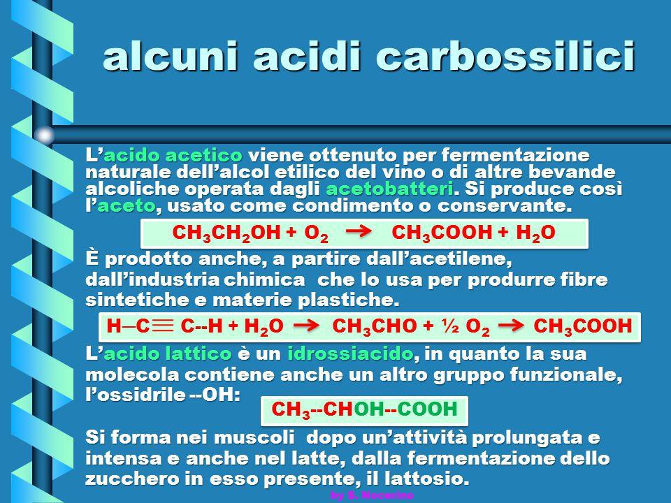 alcuni acidi carbossilici L'acido acetico viene ottenuto per fermentazione naturale dell'alcol etilico del vino o di altre bevande alcoliche operata d