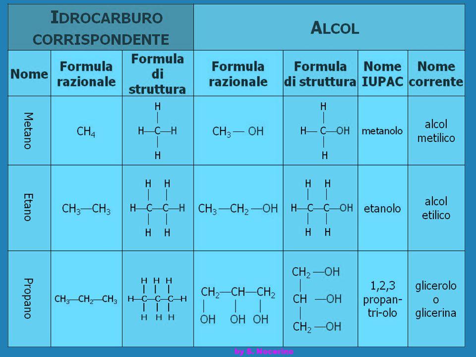 L'alcol etilico È l alcol per antonomasia, ottenuto in natura dalla fermentazione degli zuccheri: ma anche per sintesi industriale, dall'etilene: Caratterizza le bevande alcoliche, come il vino e la birra: è un liquido di odore e sapore gradevoli.