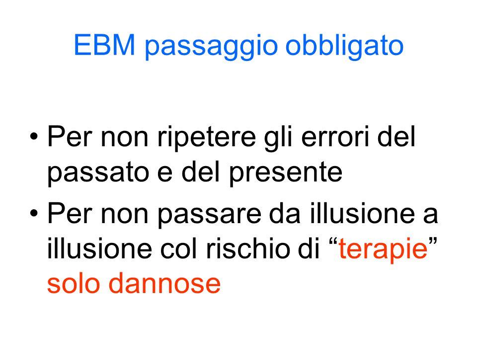 EBM passaggio obbligato Per non ripetere gli errori del passato e del presente Per non passare da illusione a illusione col rischio di terapie solo dannose