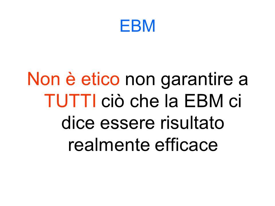 EBM Non è etico non garantire a TUTTI ciò che la EBM ci dice essere risultato realmente efficace