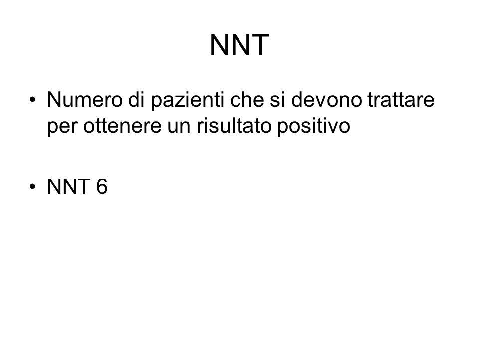 NNT Numero di pazienti che si devono trattare per ottenere un risultato positivo NNT 6
