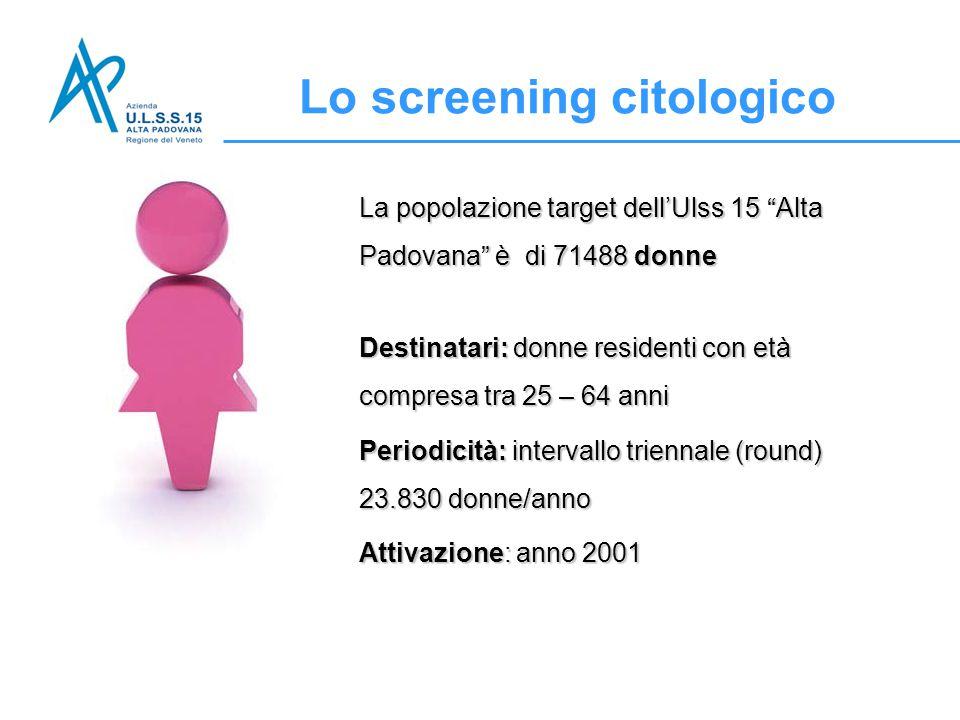 """La popolazione target dell'Ulss 15 """"Alta Padovana"""" è di 71488 donne Destinatari: donne residenti con età compresa tra 25 – 64 anni Destinatari: donne"""