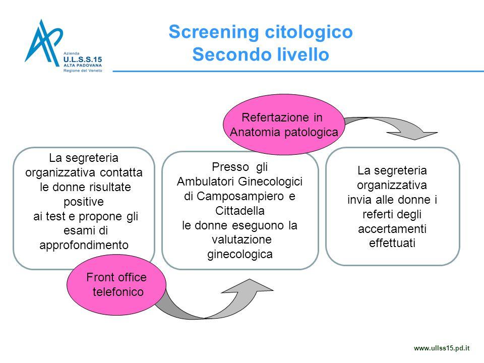 Screening citologico Secondo livello www.ullss15.pd.it La segreteria organizzativa contatta le donne risultate positive ai test e propone gli esami di