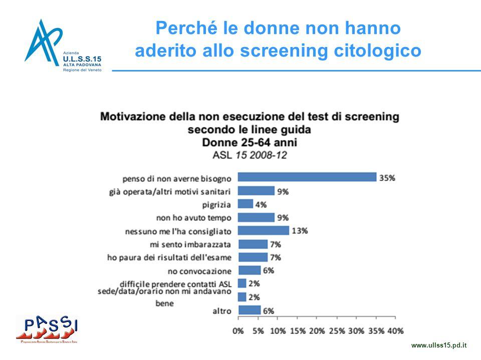 www.ullss15.pd.it Perché le donne non hanno aderito allo screening citologico