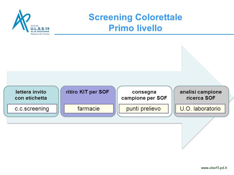 NO consegna campione per SOF ritiro KIT per SOFlettera invito con etichetta analisi campione ricerca SOF c.c.screening farmaciepunti prelievoU.O. labo