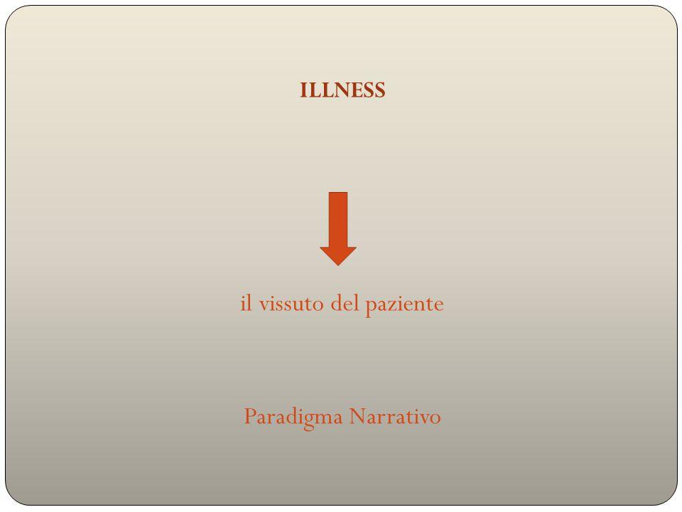 ILLNESS il vissuto del paziente Paradigma Narrativo