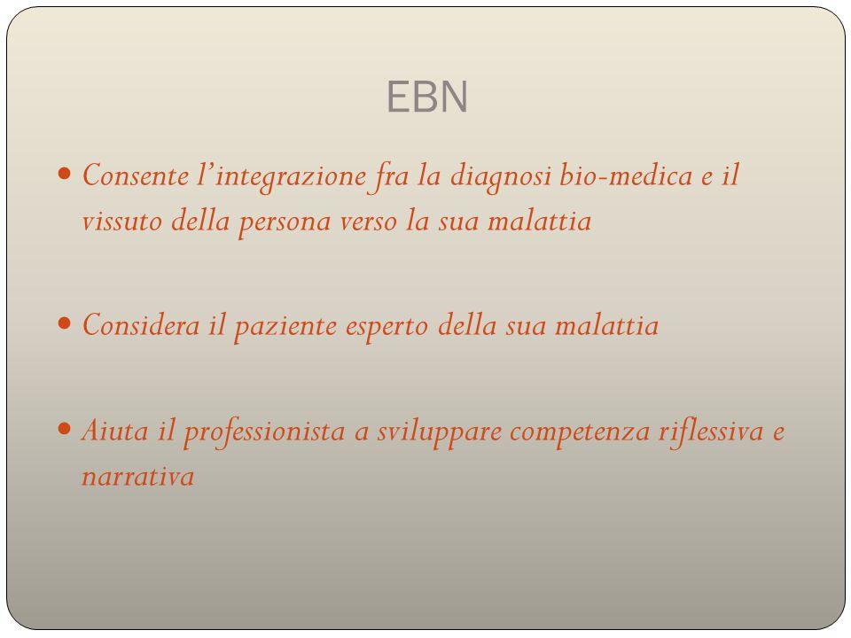 EBN Consente l'integrazione fra la diagnosi bio-medica e il vissuto della persona verso la sua malattia Considera il paziente esperto della sua malattia Aiuta il professionista a sviluppare competenza riflessiva e narrativa