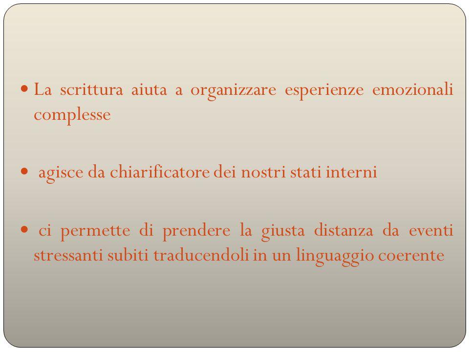 La scrittura aiuta a organizzare esperienze emozionali complesse agisce da chiarificatore dei nostri stati interni ci permette di prendere la giusta distanza da eventi stressanti subiti traducendoli in un linguaggio coerente