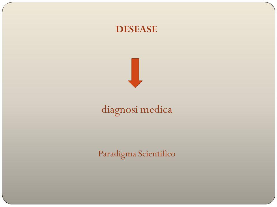 Il ragazzo non sa che un mese dopo, ormai fuori pericolo, verranno definiti i confini e l'estensione di quella condanna, nella forma di una diagnosi riducibile al brutale elenco che segue: - Paralisi dei muscoli addominali; - Paralisi dei muscoli paravertebrali dorsali medio-inferiori; - Paralisi dei muscoli lombari; - Paralisi di parte dei muscoli intercostali; - Paralisi di tutti i muscoli degli arti inferiori, dai glutei ai piedi; - Compromissione della sensibilità superficiale e della sensibilità profonda a partire dal livello mammillare; - Compromissione della termoregolazione nella zona sottolesionale per tre quarti del corpo.