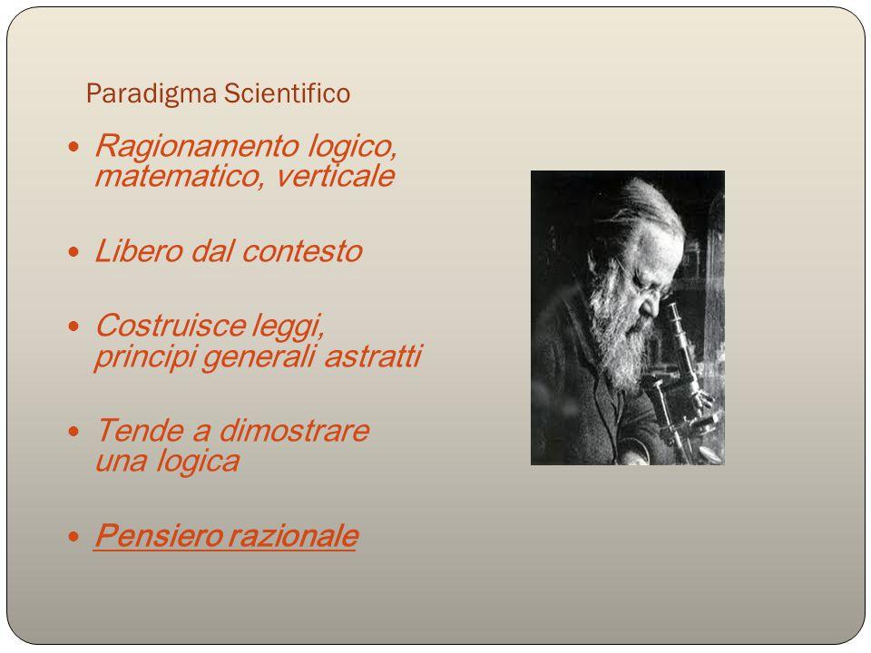 Paradigma Scientifico EBM Ragionamento logico, matematico, verticale Libero dal contesto Costruisce leggi, principi generali astratti Tende a dimostrare una logica Pensiero razionale