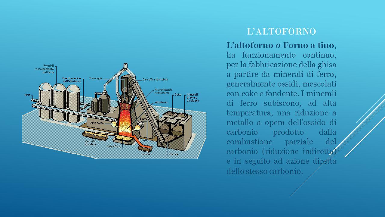 L'ALTOFORNO L'altoforno o Forno a tino, ha funzionamento continuo, per la fabbricazione della ghisa a partire da minerali di ferro, generalmente ossid