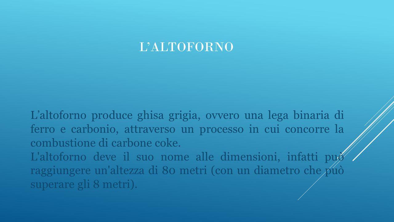 L'ALTOFORNO L'altoforno produce ghisa grigia, ovvero una lega binaria di ferro e carbonio, attraverso un processo in cui concorre la combustione di ca