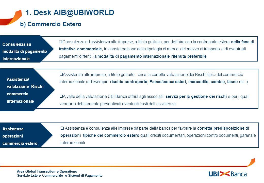 Area Global Transaction e Operations Servizio Estero Commerciale e Sistemi di Pagamento Area Global Transaction e Operations Servizio Estero Commercia
