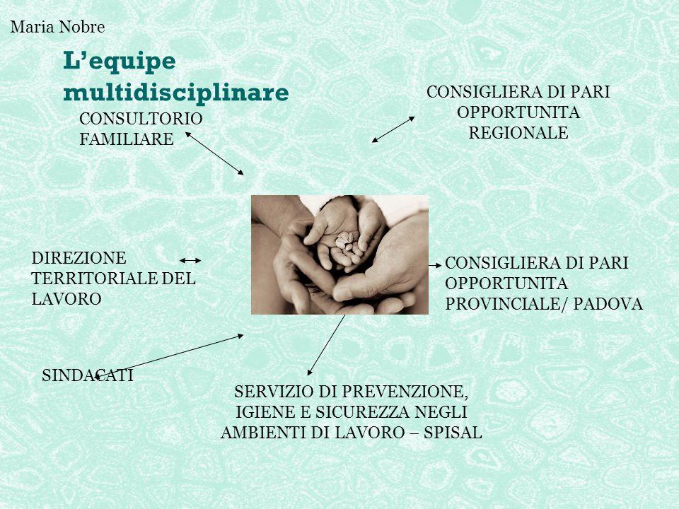 CONSULTORIO FAMILIARE DIREZIONE TERRITORIALE DEL LAVORO SINDACATI CONSIGLIERA DI PARI OPPORTUNITA PROVINCIALE/ PADOVA CONSIGLIERA DI PARI OPPORTUNITA REGIONALE L'equipe multidisciplinare Maria Nobre SERVIZIO DI PREVENZIONE, IGIENE E SICUREZZA NEGLI AMBIENTI DI LAVORO – SPISAL