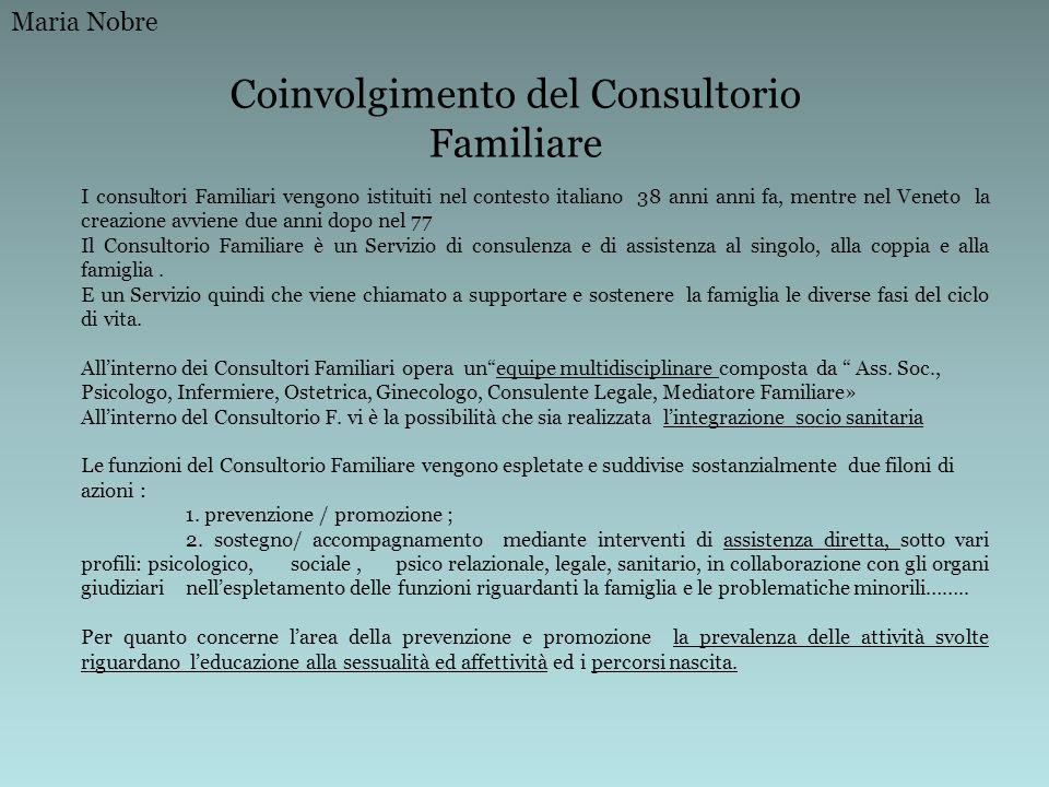I consultori Familiari vengono istituiti nel contesto italiano 38 anni anni fa, mentre nel Veneto la creazione avviene due anni dopo nel 77 Il Consultorio Familiare è un Servizio di consulenza e di assistenza al singolo, alla coppia e alla famiglia.