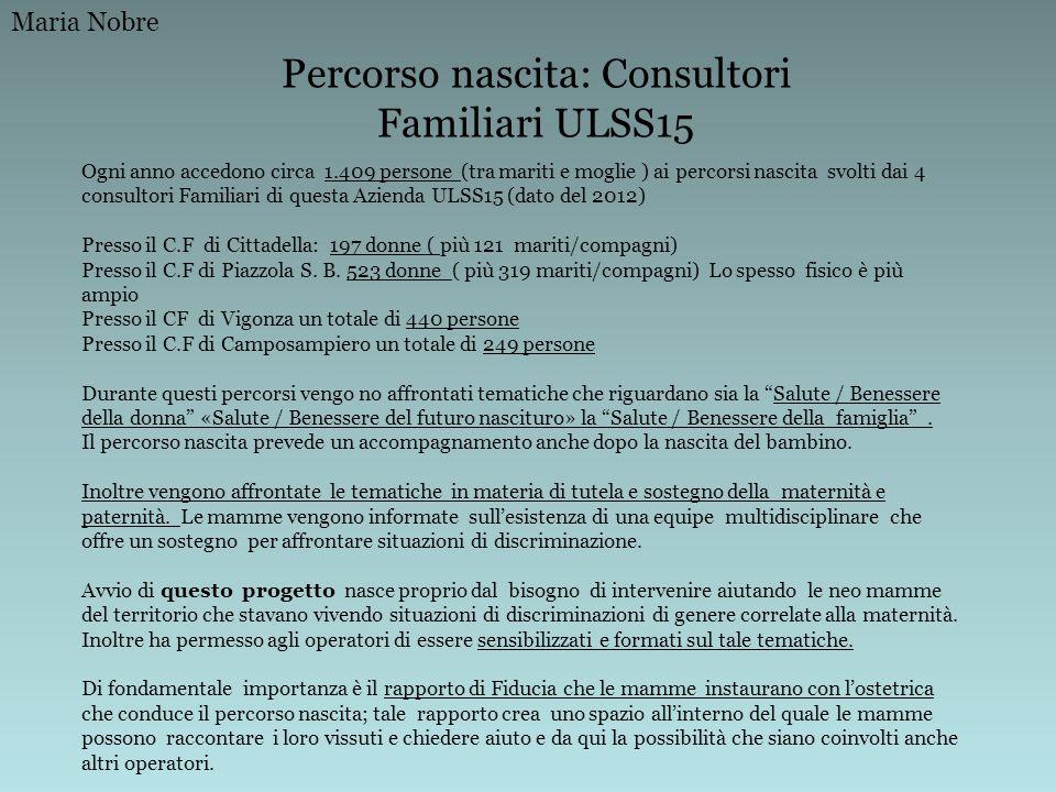Percorso nascita: Consultori Familiari ULSS15 Ogni anno accedono circa 1.409 persone (tra mariti e moglie ) ai percorsi nascita svolti dai 4 consultori Familiari di questa Azienda ULSS15 (dato del 2012) Presso il C.F di Cittadella: 197 donne ( più 121 mariti/compagni) Presso il C.F di Piazzola S.