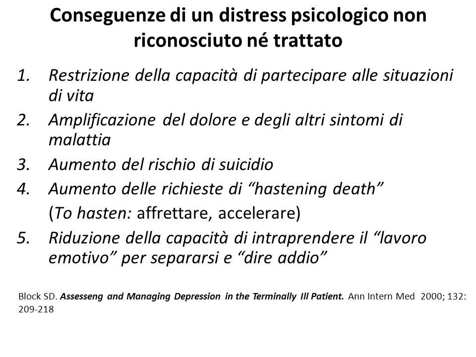 Conseguenze di un distress psicologico non riconosciuto né trattato 1.Restrizione della capacità di partecipare alle situazioni di vita 2.Amplificazio