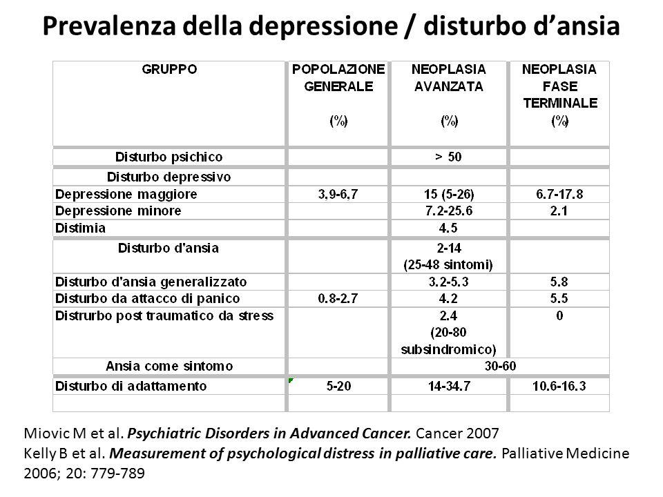 Prevalenza della depressione / disturbo d'ansia Miovic M et al. Psychiatric Disorders in Advanced Cancer. Cancer 2007 Kelly B et al. Measurement of ps