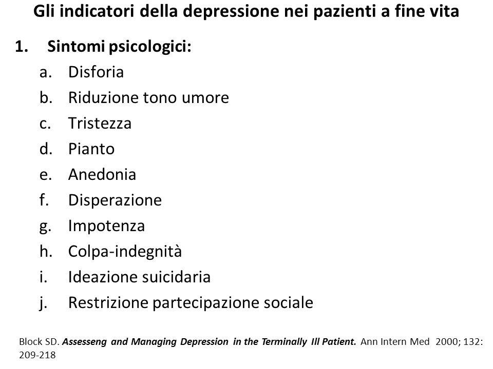 Gli indicatori della depressione nei pazienti a fine vita 1.Sintomi psicologici: a.Disforia b.Riduzione tono umore c.Tristezza d.Pianto e.Anedonia f.D