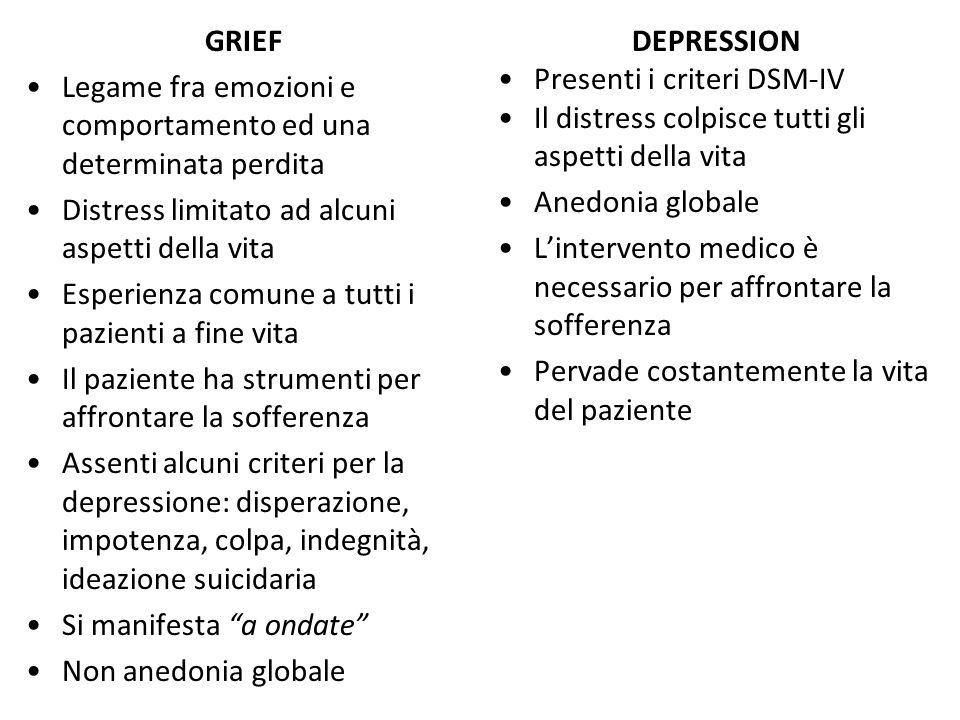 GRIEF Legame fra emozioni e comportamento ed una determinata perdita Distress limitato ad alcuni aspetti della vita Esperienza comune a tutti i pazien