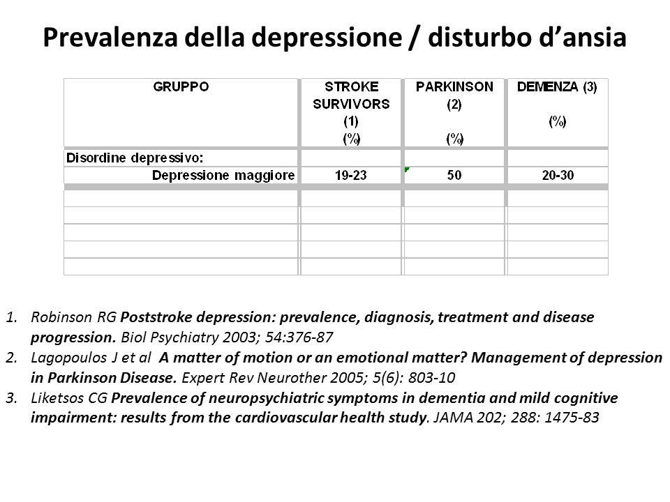 Prevalenza della depressione / disturbo d'ansia 1.Robinson RG Poststroke depression: prevalence, diagnosis, treatment and disease progression. Biol Ps
