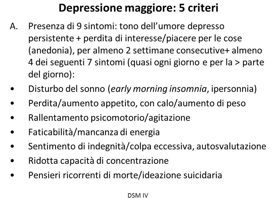 Depressione maggiore: 5 criteri A.Presenza di 9 sintomi: tono dell'umore depresso persistente + perdita di interesse/piacere per le cose (anedonia), p