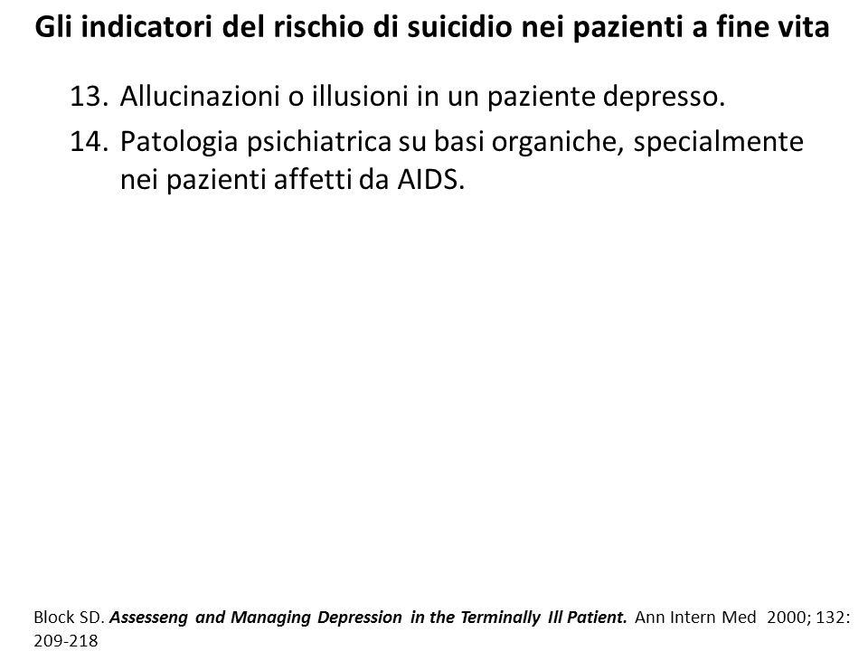 Gli indicatori del rischio di suicidio nei pazienti a fine vita 13.Allucinazioni o illusioni in un paziente depresso. 14.Patologia psichiatrica su bas