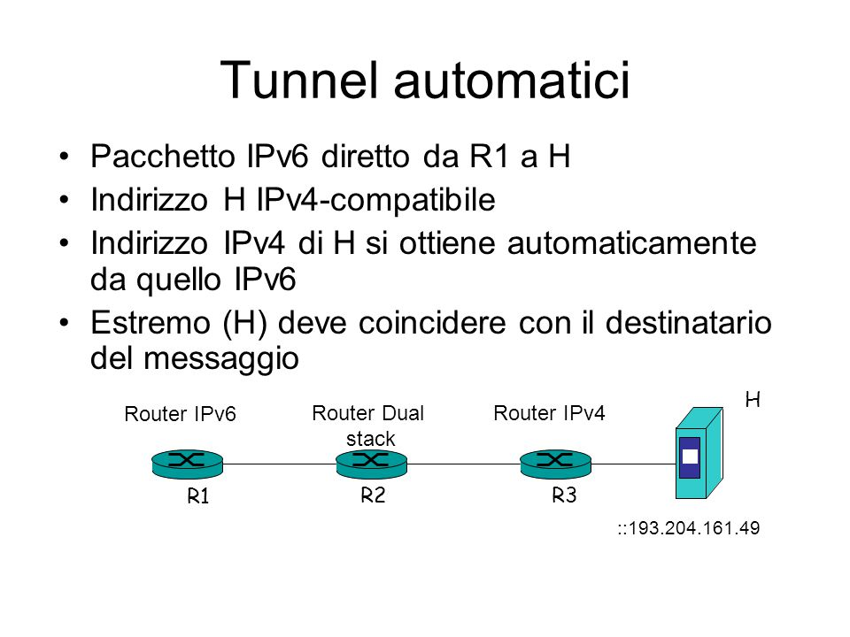 Tunnel automatici Pacchetto IPv6 diretto da R1 a H Indirizzo H IPv4-compatibile Indirizzo IPv4 di H si ottiene automaticamente da quello IPv6 Estremo (H) deve coincidere con il destinatario del messaggio R1 R2R3 Router Dual stack Router IPv4 Router IPv6 ::193.204.161.49 H