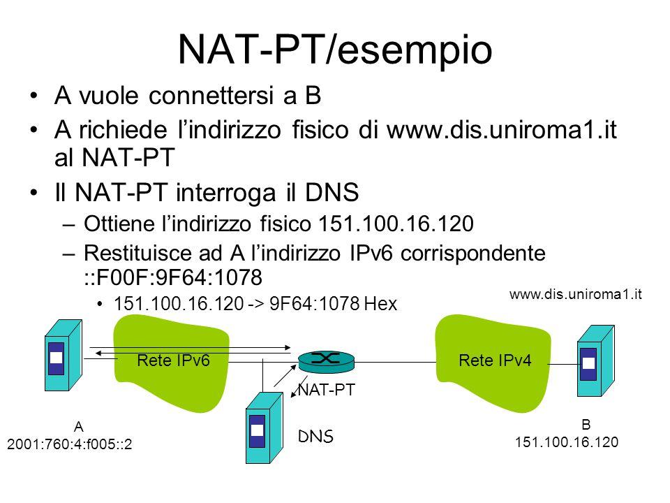 NAT-PT/esempio A vuole connettersi a B A richiede l'indirizzo fisico di www.dis.uniroma1.it al NAT-PT Il NAT-PT interroga il DNS –Ottiene l'indirizzo fisico 151.100.16.120 –Restituisce ad A l'indirizzo IPv6 corrispondente ::F00F:9F64:1078 151.100.16.120 -> 9F64:1078 Hex DNS NAT-PT Rete IPv6Rete IPv4 A 2001:760:4:f005::2 B 151.100.16.120 www.dis.uniroma1.it