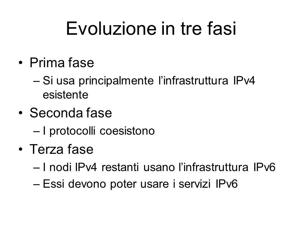 Evoluzione in tre fasi Prima fase –Si usa principalmente l'infrastruttura IPv4 esistente Seconda fase –I protocolli coesistono Terza fase –I nodi IPv4 restanti usano l'infrastruttura IPv6 –Essi devono poter usare i servizi IPv6