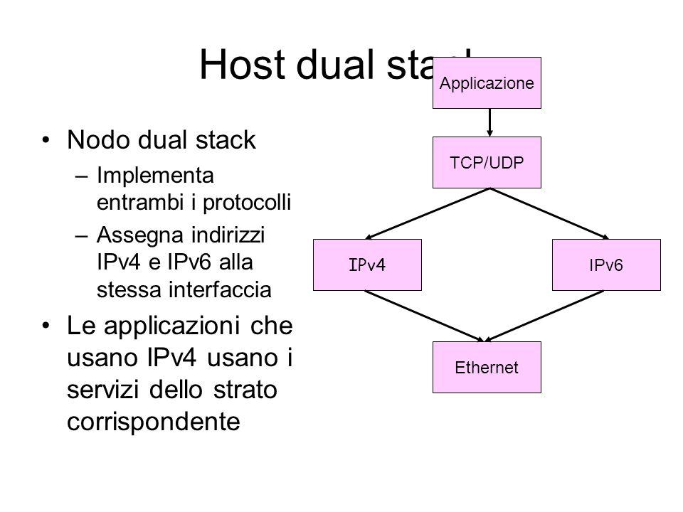 Host dual stack Nodo dual stack –Implementa entrambi i protocolli –Assegna indirizzi IPv4 e IPv6 alla stessa interfaccia Le applicazioni che usano IPv4 usano i servizi dello strato corrispondente Applicazione IPv6 IPv4 Ethernet TCP/UDP